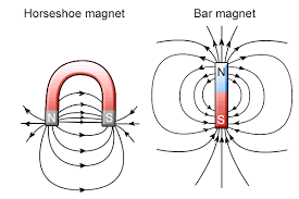 Camp magnetic la un magnet tip potcoava vs magnet tip bara