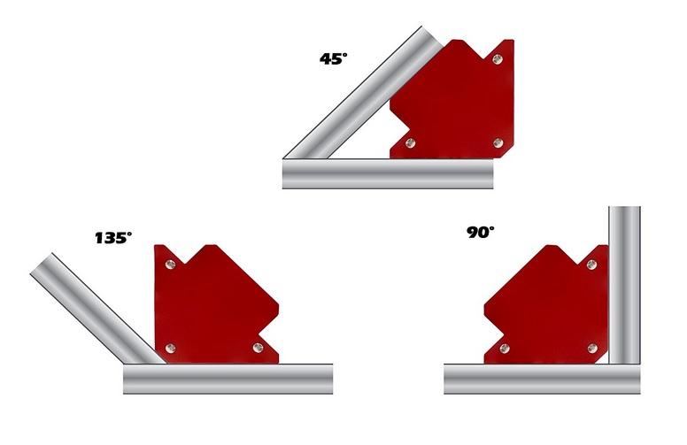 vinclu-magnetic-unghiuri
