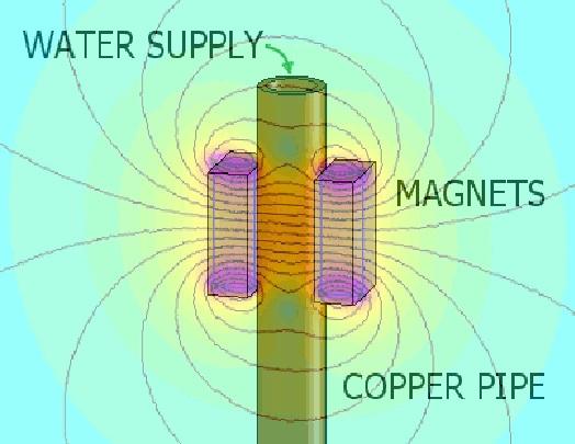 Magnetizarea apei