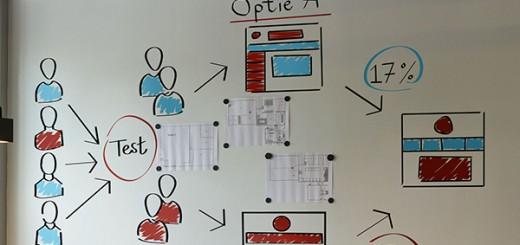 SketchPaint la birou - un spatiu nou de utilizat pentru prezentari